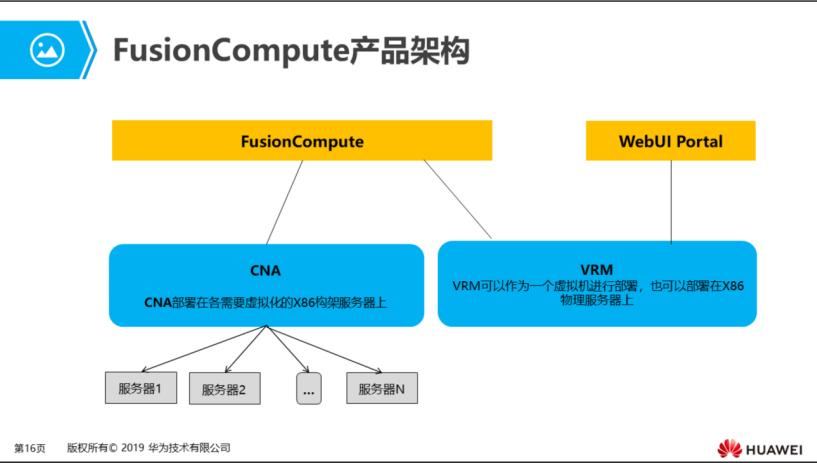 《HCIP-云计算  FusionCompute部分笔记》
