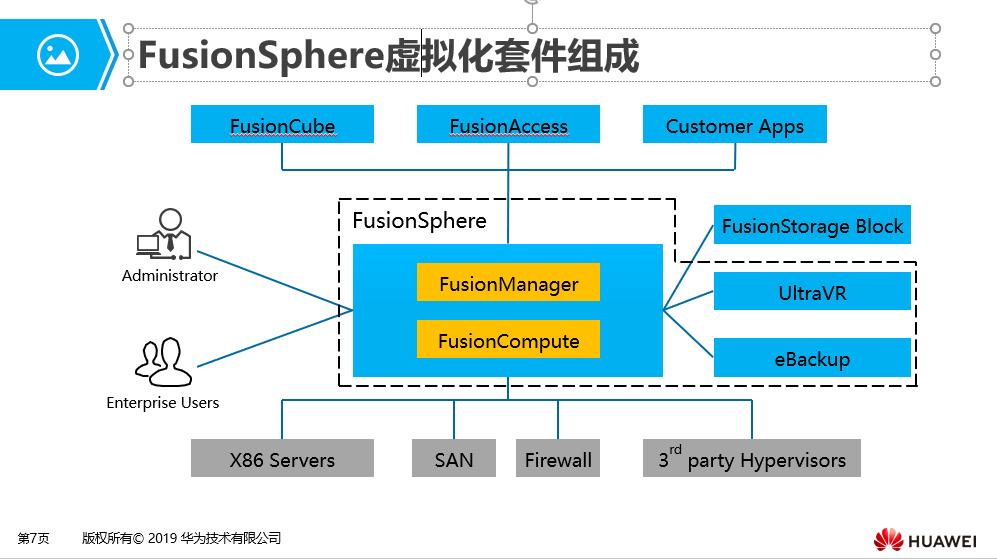 《FusionCompute零星笔记》